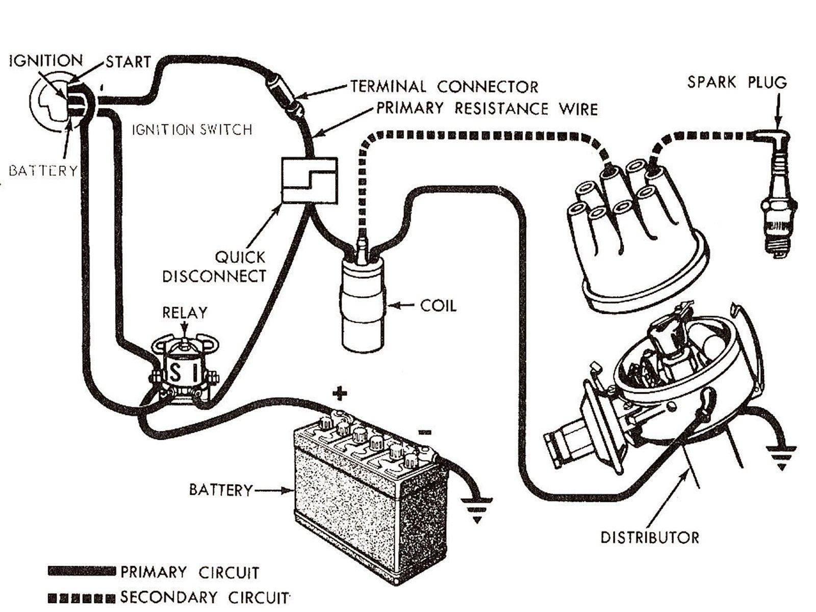 Automotive Ignition Wiring Diagram #diagram #