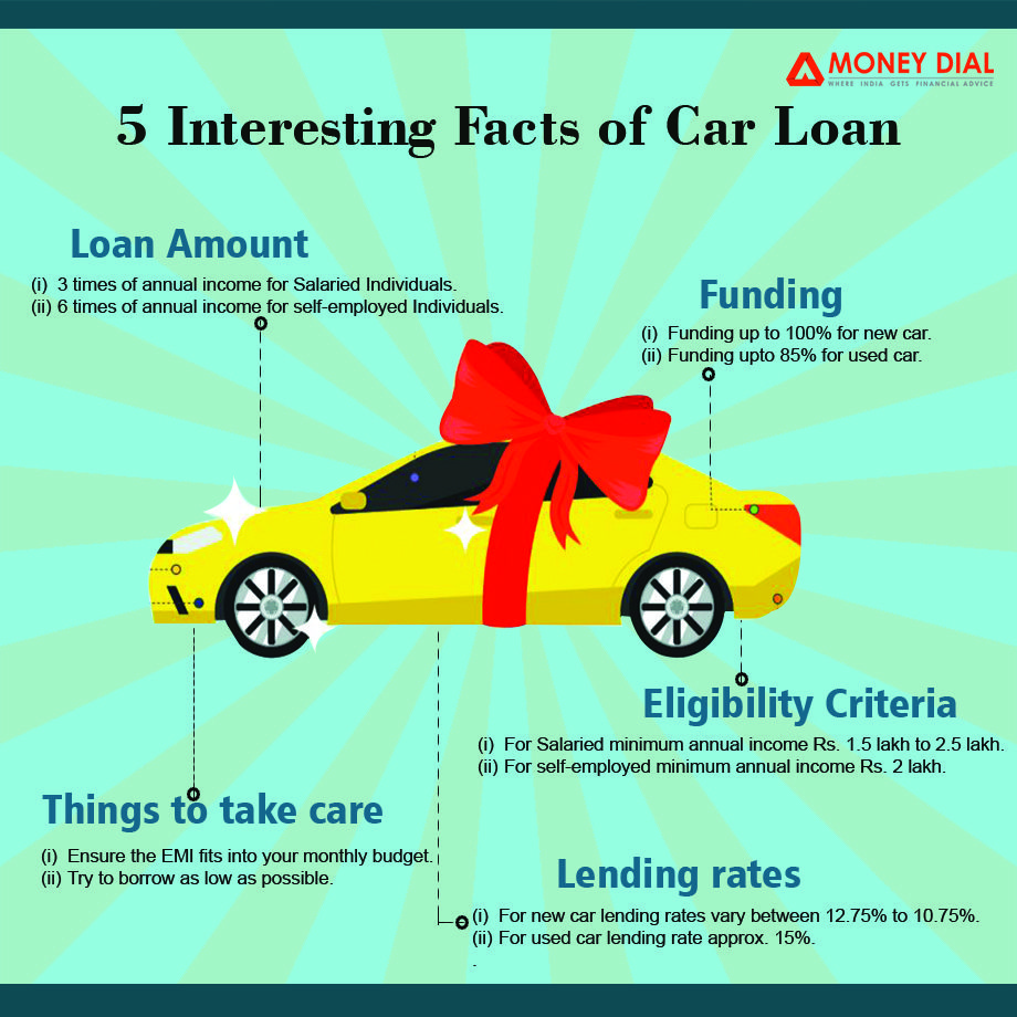 Will A Personal Loan Affect Getting A Car Loan