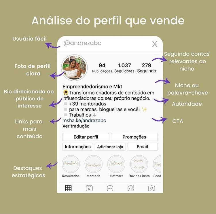 Empreendedorismo no Instagram