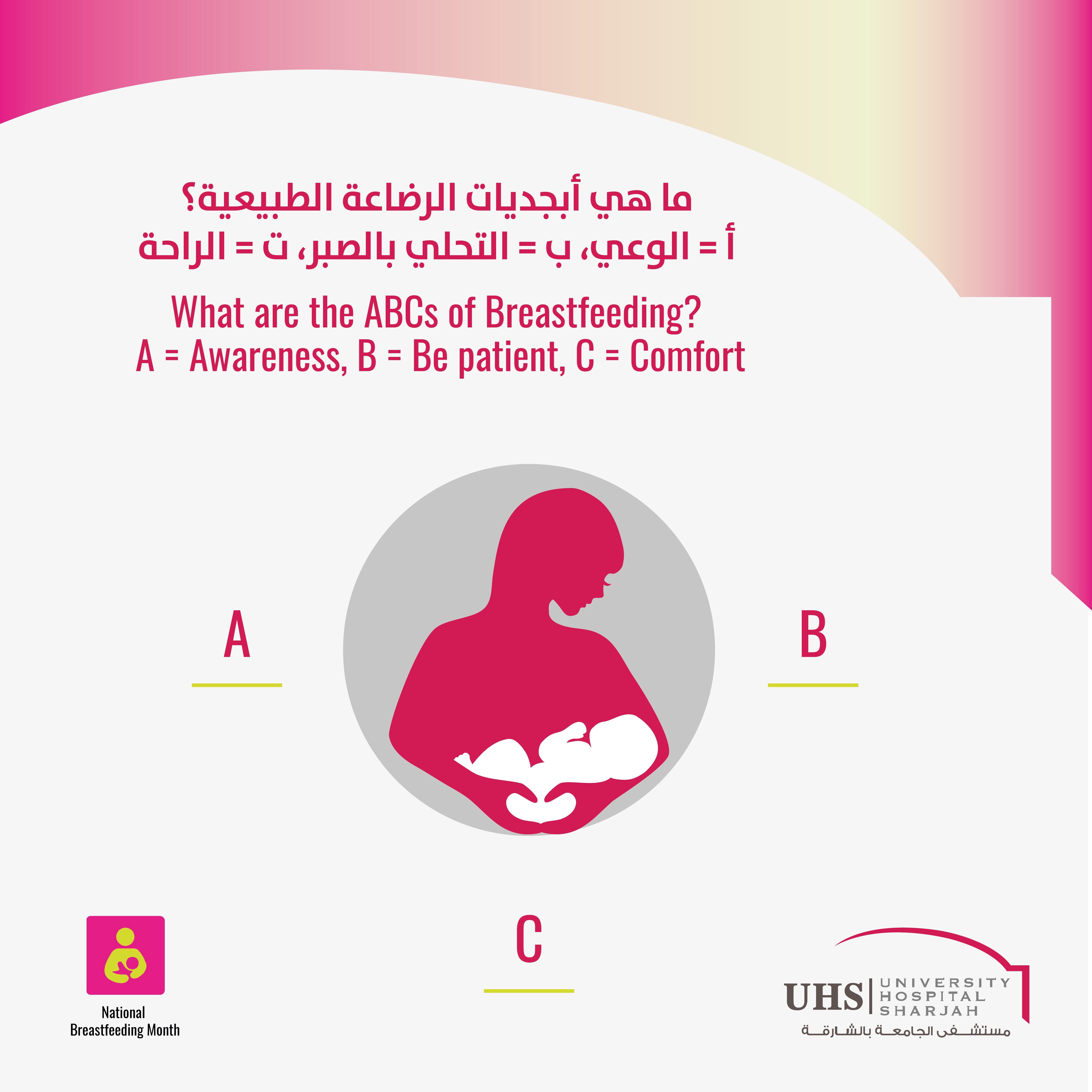 ما هي أبجديات الرضاعة الطبيعية أ الوعي ب التحلي بالصبر ت الراحة What Are The Abcs Of Breastfeeding Awareness Month Breastfeeding Awareness Awareness