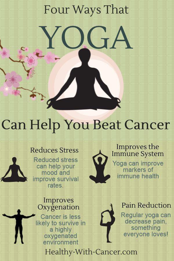 Pin by sreesatkriyafoundation on Cancer Day Awareness