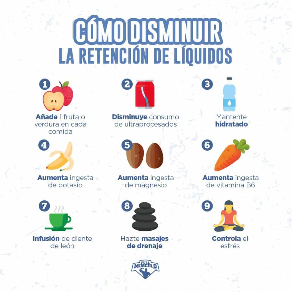 Dieta de liquidos completos
