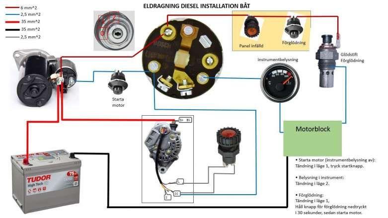 12 Ignition Switch Wiring Diagram Diesel Engine Engine Diagram Wiringg Net Diesel Engine Diesel Boat Wiring
