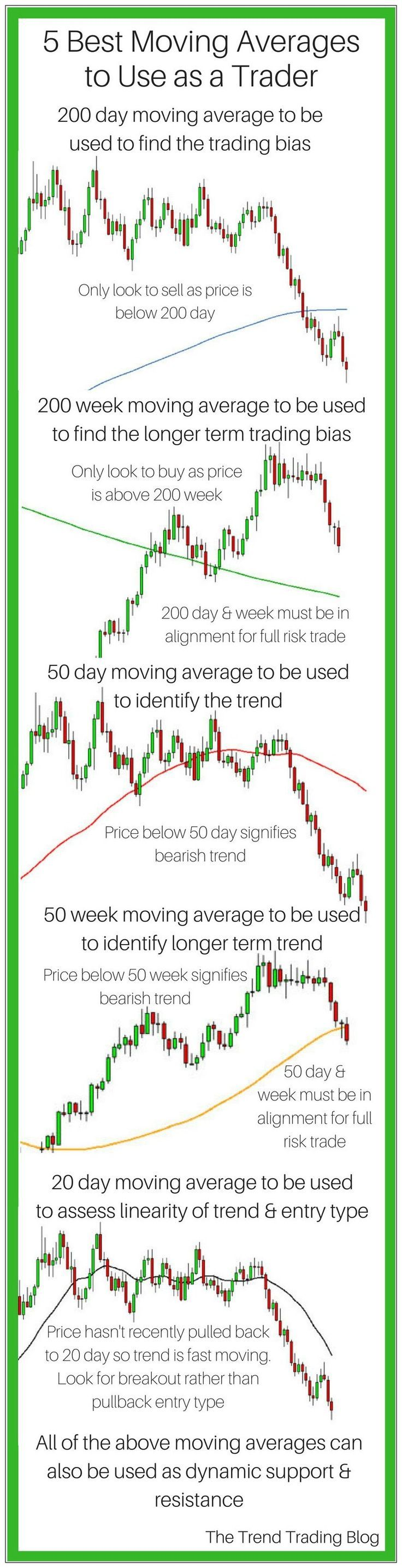 What Is General Forex Stuffs Undefined Forextradingtips
