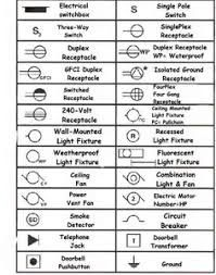 Image result for reflected ceiling plan symbols legend electronic image result for reflected ceiling plan symbols legend malvernweather Image collections