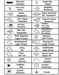 Image Result For Reflected Ceiling Plan Symbols Legend Electronic
