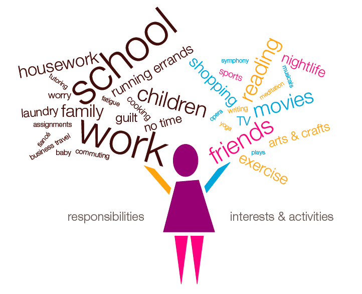 Women Empowerment Google Search Work Friend Kid Writing Positive Psychology Essay On Impowerment