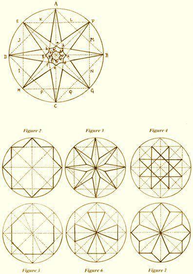 Armenian Symbols,Armenian Details,Armenian Patterns,Pomegranate,Silver,Wheel of eternity