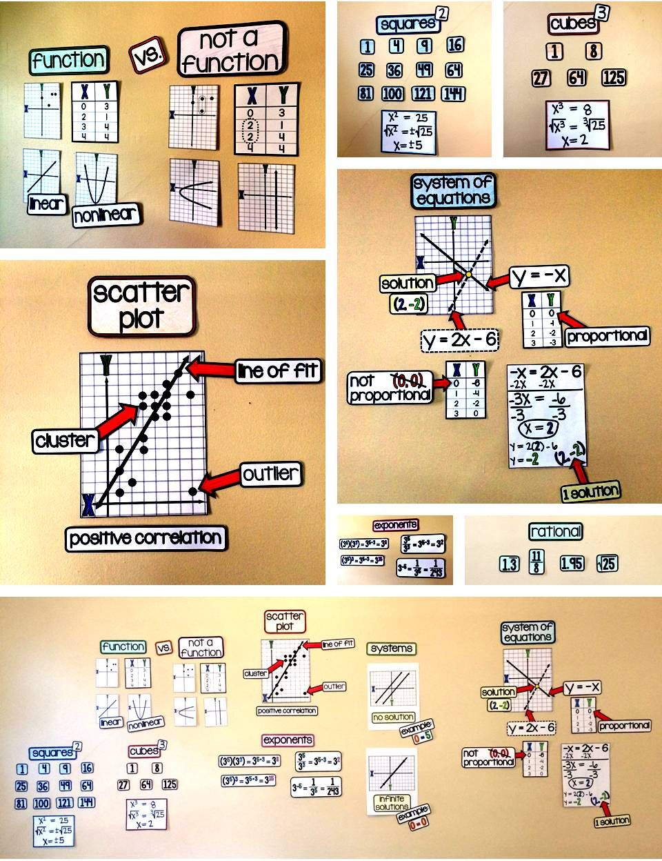 High School Math Word Wall Ideas | Blog Posts: Scaffolded Math and ...