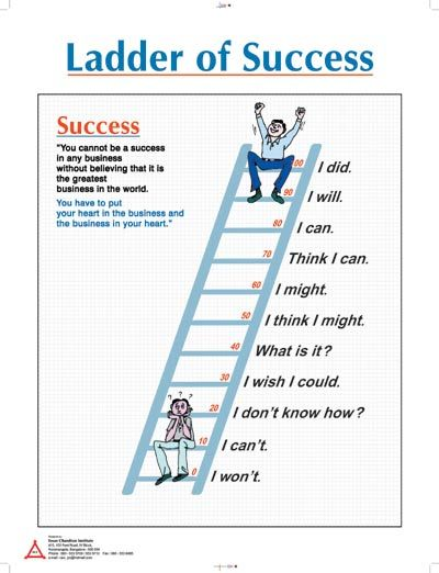 Ladder Of Success Photos Posters Prints And Wallpapers
