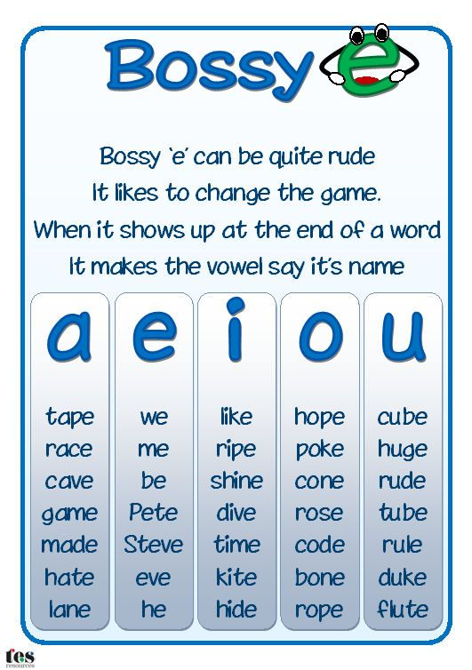 Simple posters in blue colour way with a rhyme describing magic – Bossy E Worksheets