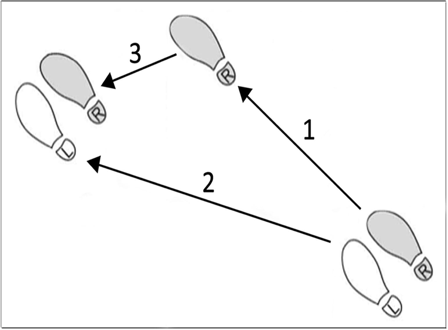 2 step dance steps diagram