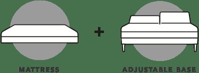 Sleep Number | Queen mattress size, Adjustable mattress ...