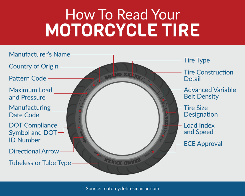 What Are Your Motorcycle Tires Saying Motorcycle Tires Motorcycle Tire Manufacturers