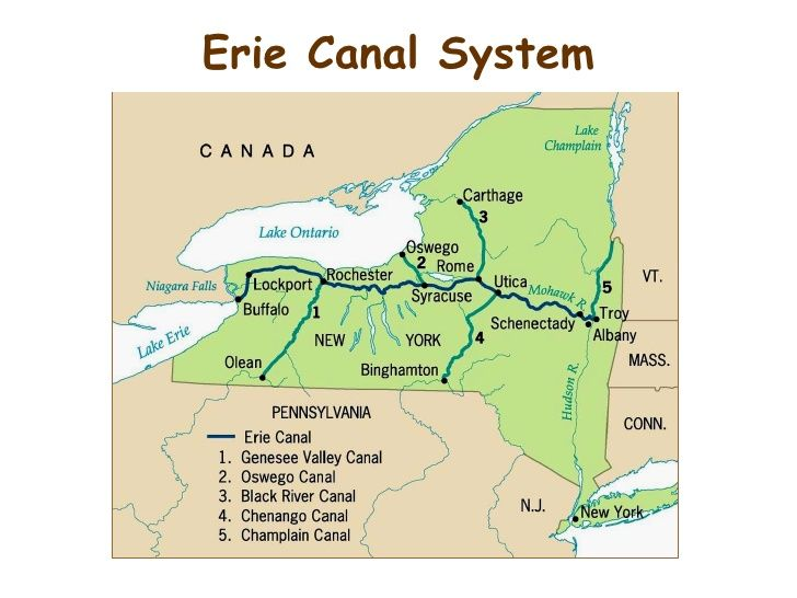 Lake Erie Us Map.1820 1860 Erie Canal System 1820 1860 Antebellum America Maps