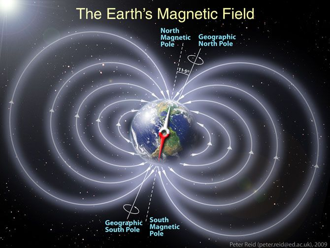 Pole Reversal Happens All The Geologic Time Earth S Magnetic Field Magnetic Pole Magnetic Field