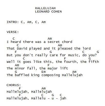 Hallelujah By Leonard Cohen Ukulele Playalong T