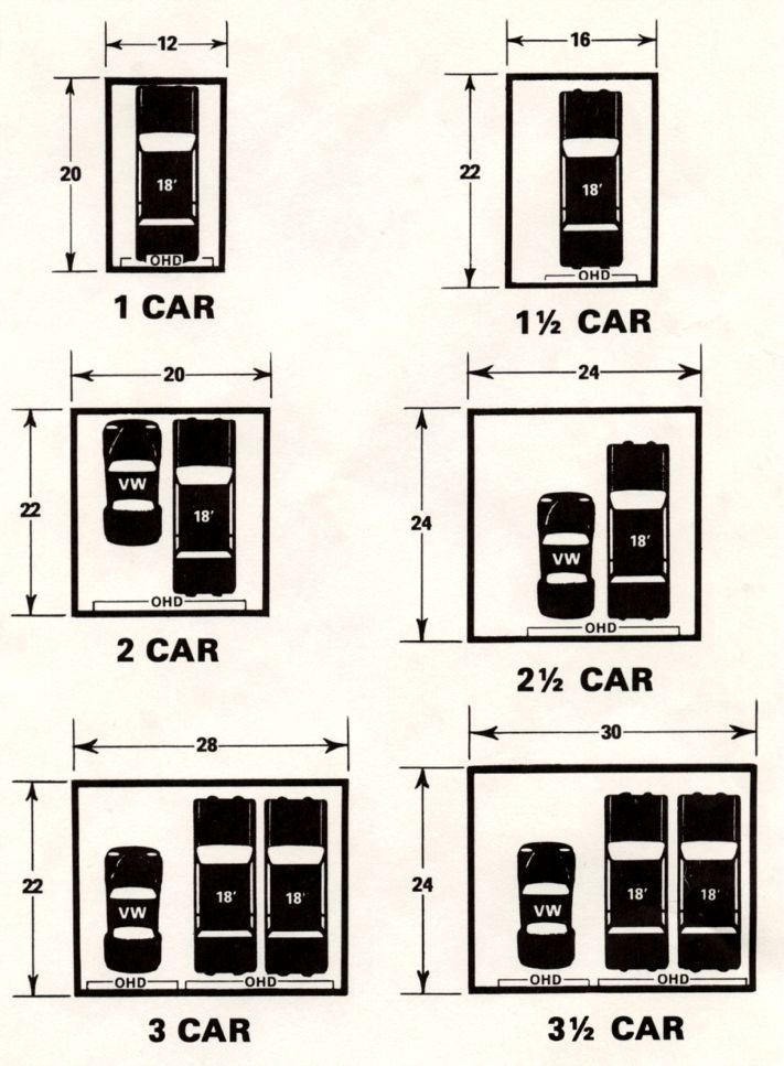 Dimensions Of One Car Garage Garagesizes1 Gif Home Pinterest Garage Car Garage And Cars Garage Dimensions Garage Apartments Carport Garage