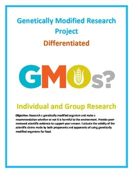 Genetically Modified Food Science Research Project And Unit Research Projects Genetically Modified Food Genetics