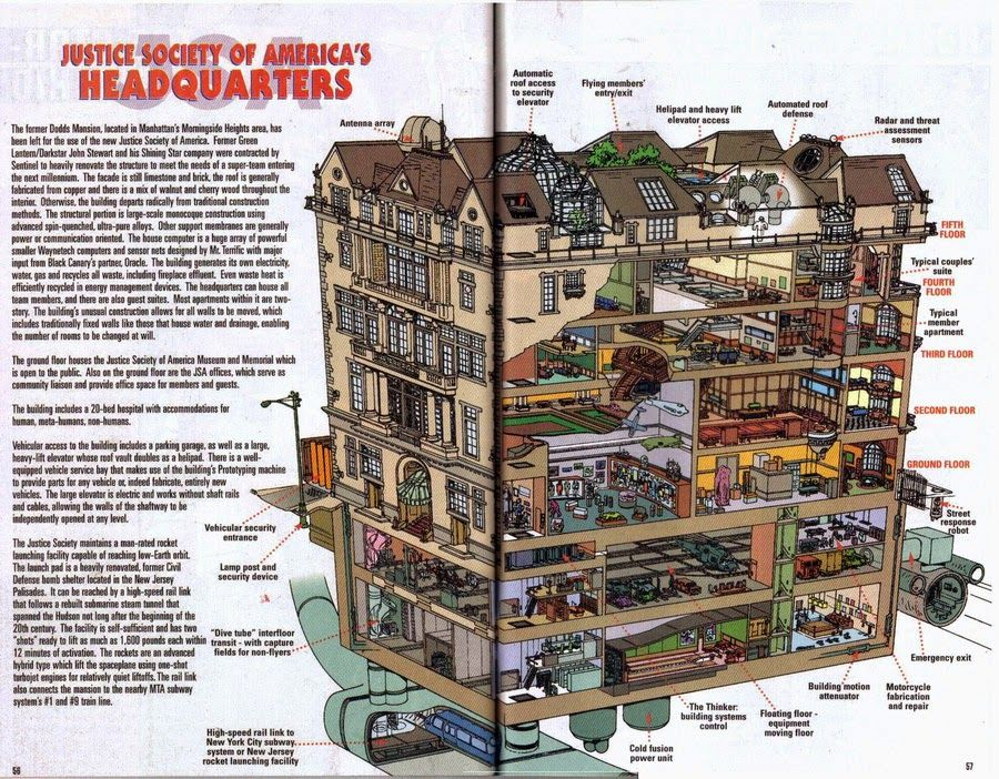 star city dc comics map - Google Search | DC Comics | Pinterest ...