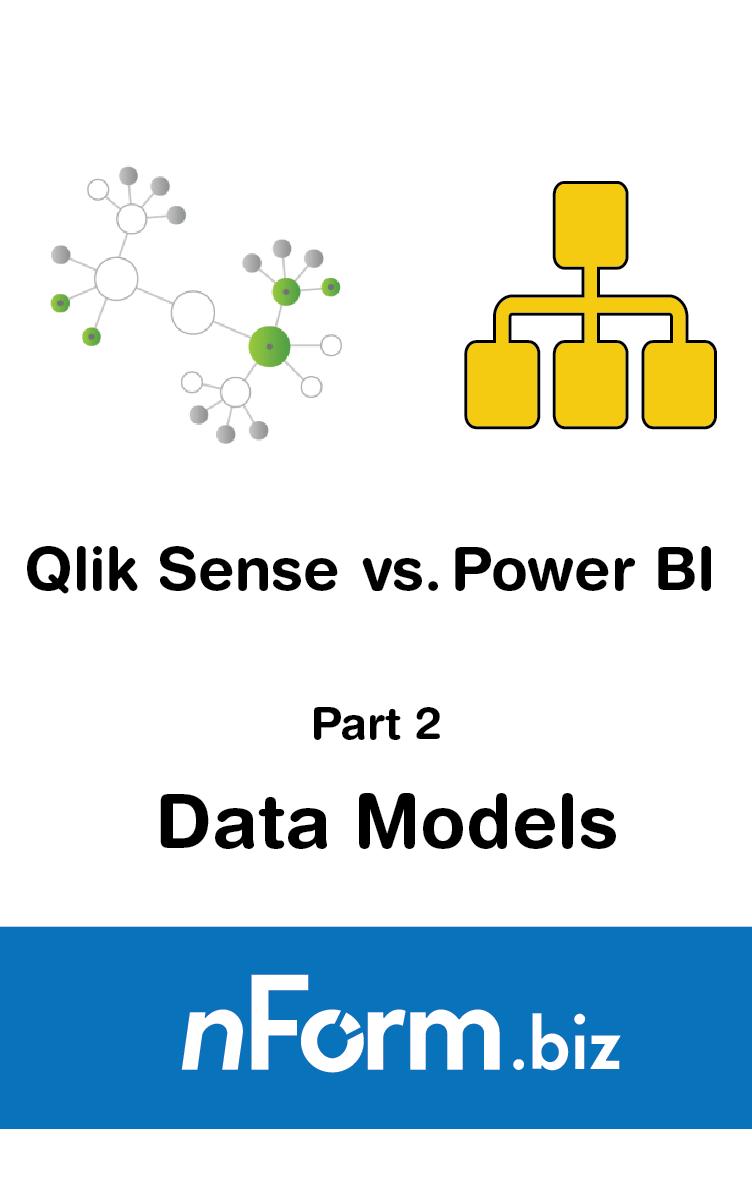 What Is Power Bi With Downloadable Pdf Infosheet Powerbi Nform