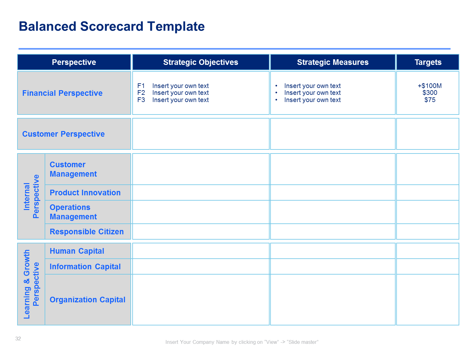 Balanced Scorecard Template Point Free