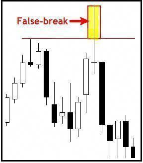 Is there a break in forex trading