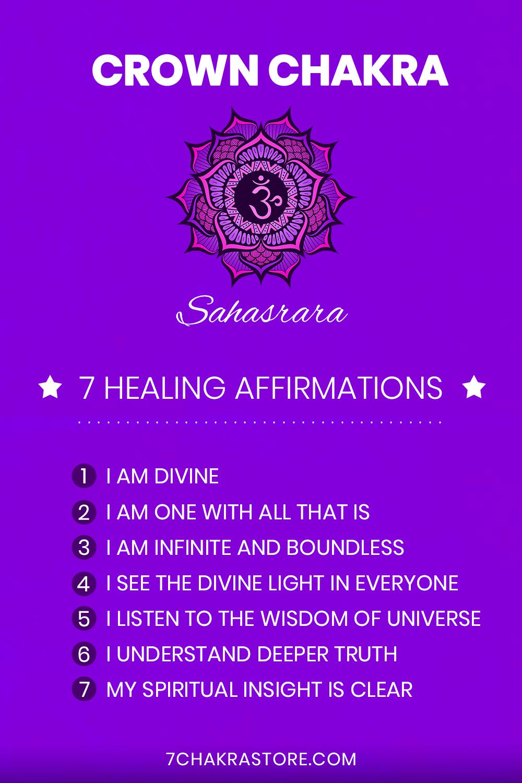 Crown Chakra Healing Guide | Sahasrara Chakra | Healing ...