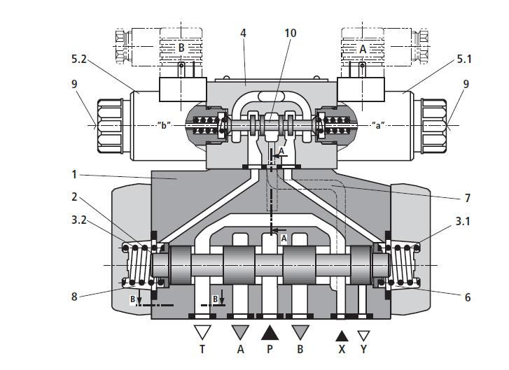 Electro hydraulic directional control valve is the