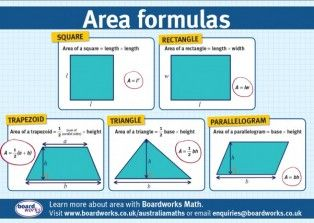 Free Printable Area Formula Poster | Formulae Math Physics Chem ...
