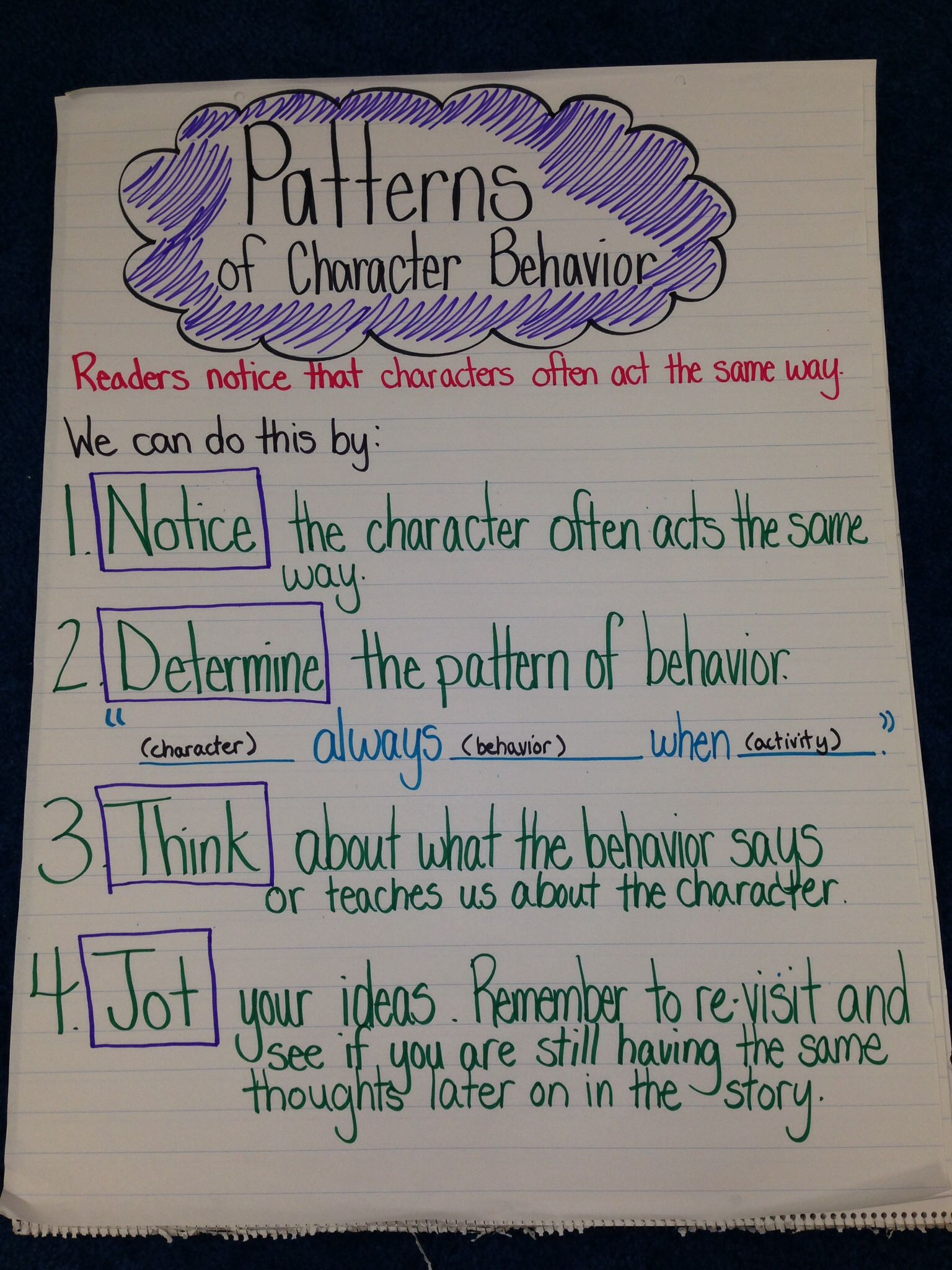 Noticing Patterns In Character Behaviors Teaching Character