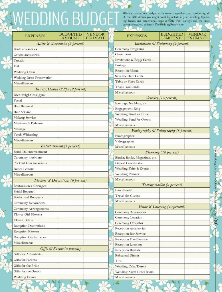 wedding costing list