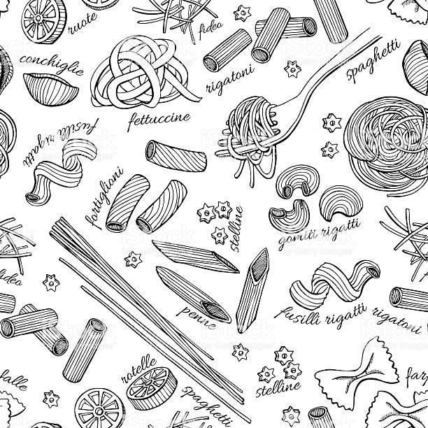 Spaghetti Filter Illustrator Google Suche Manos Dibujo Patron De Vector Ilustraciones