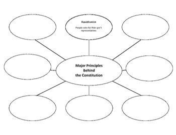 Graphic Organizer Principles Of The Constitution Graphic