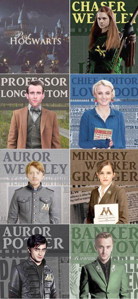 Harry Potter Movies Total Gross As Harry Potter Fandom History Beneath Harry Potter World Address Harry Potter Funny Harry Potter World Harry Potter