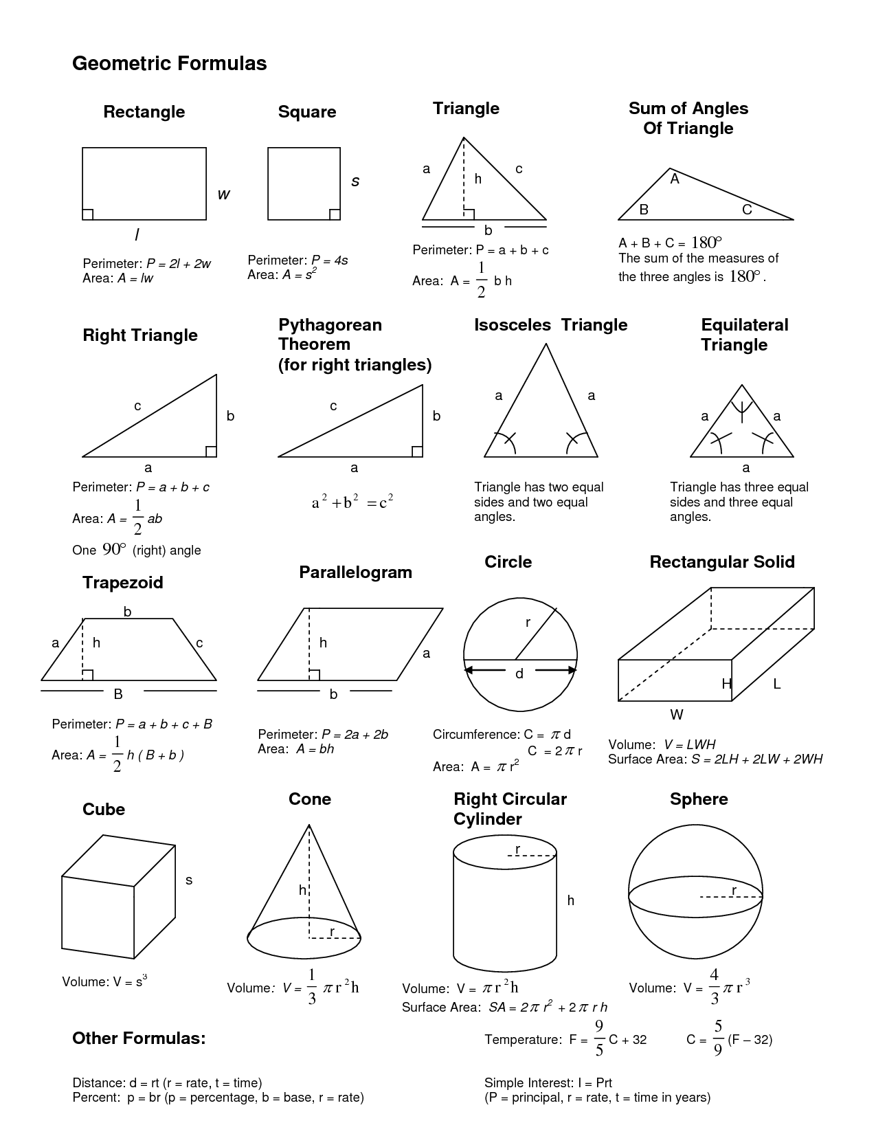 Geometrical Formulas With Images