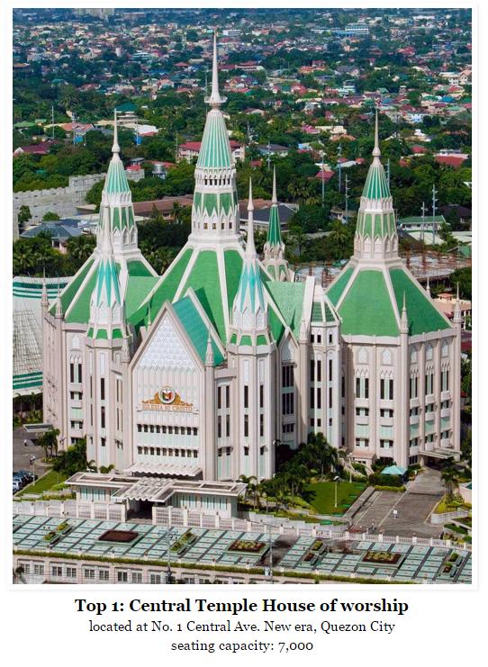 Templo Central Quezon Filipinas Churches Of Christ Faith Bible Faith Verses