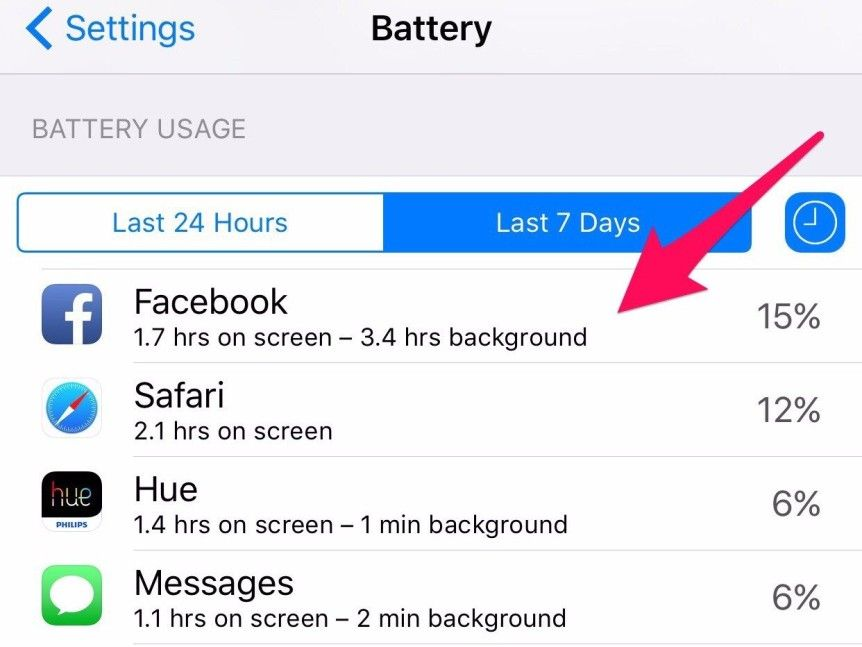 Cell Phone Battery Dying? Blame Facebook's App
