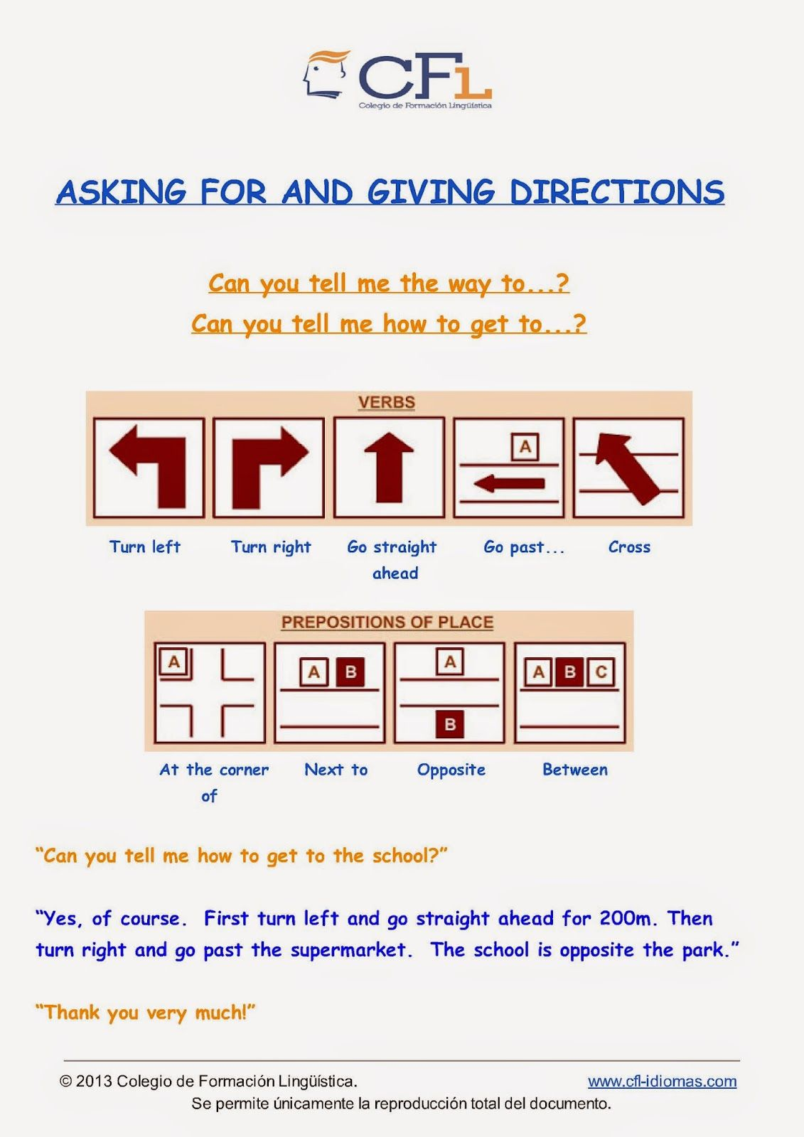 Asking And Giving Directions Places Ii