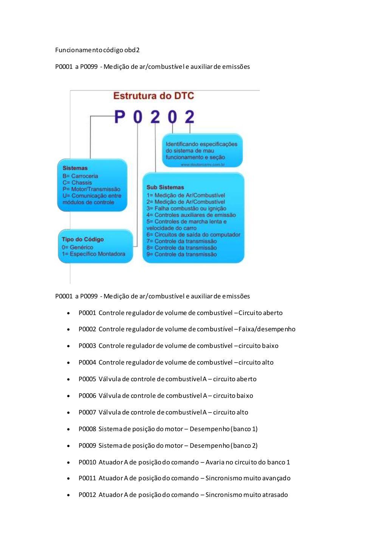 Circuito Aberto : Funcionamentocódigoobd2 p0001 a p0099 medição de ar combustível e