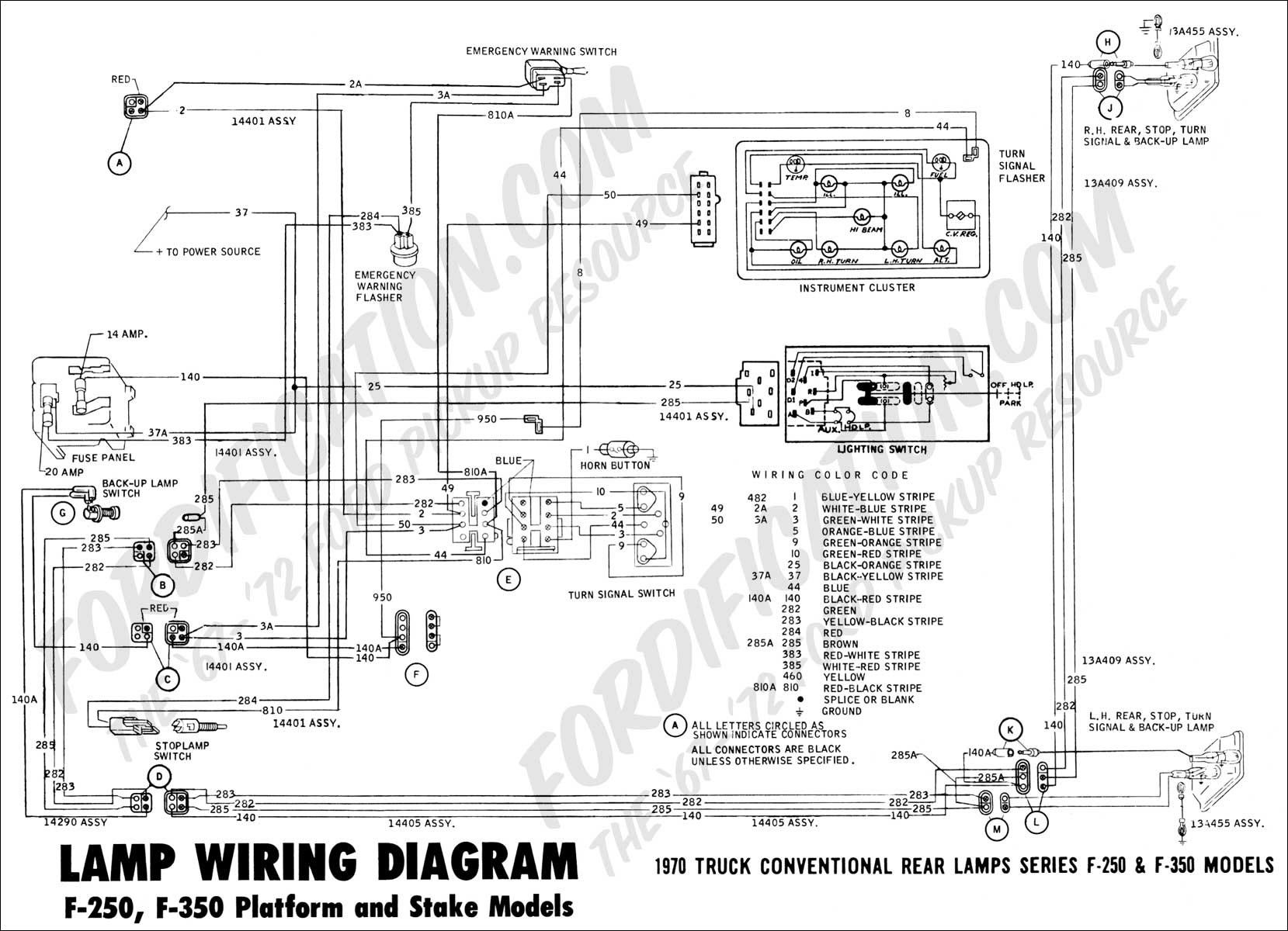 Ford Truck Technical Drawings And Schematics Section H Wiring Inside Ford F250 Wiring Diagram Ford F250 Diagram Ford Lightning