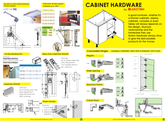 cabihaware: cabinet hardware specialty - cabinet hardware