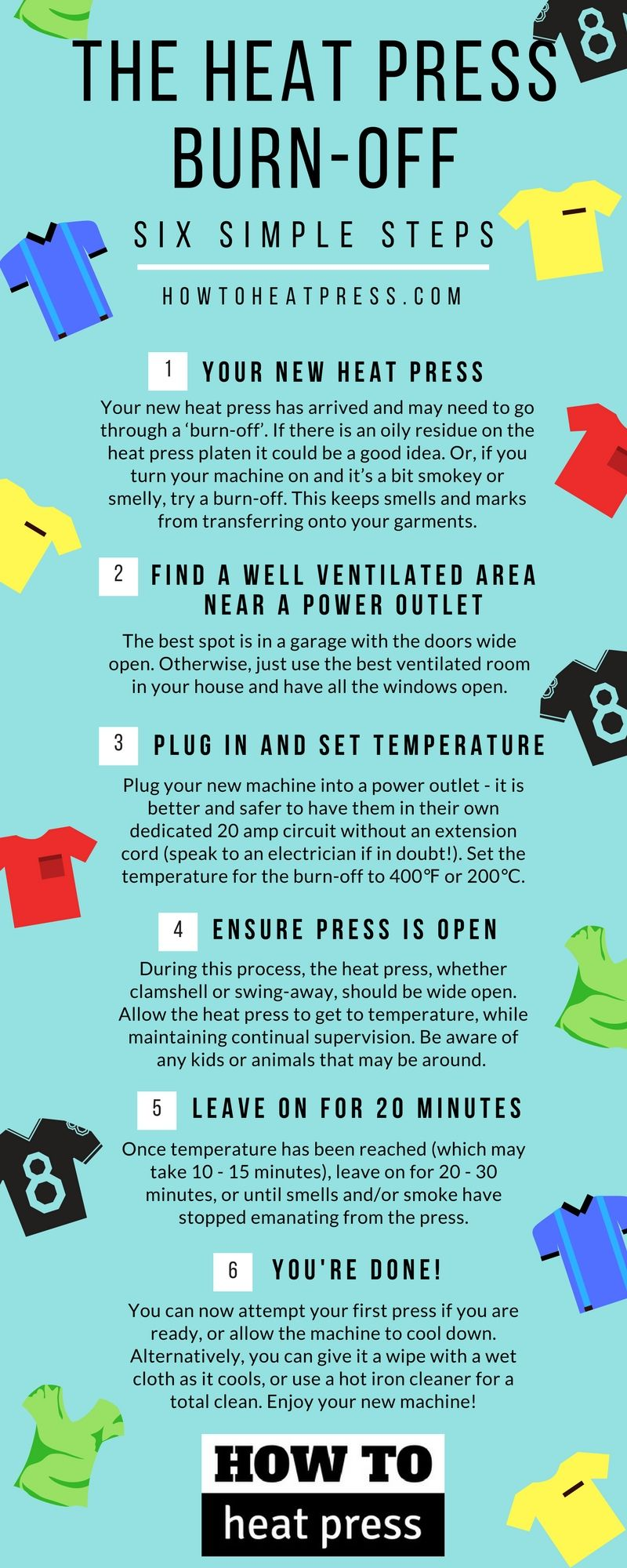 The Heat Press Burn Off 6 Simple Steps Plus Infographic