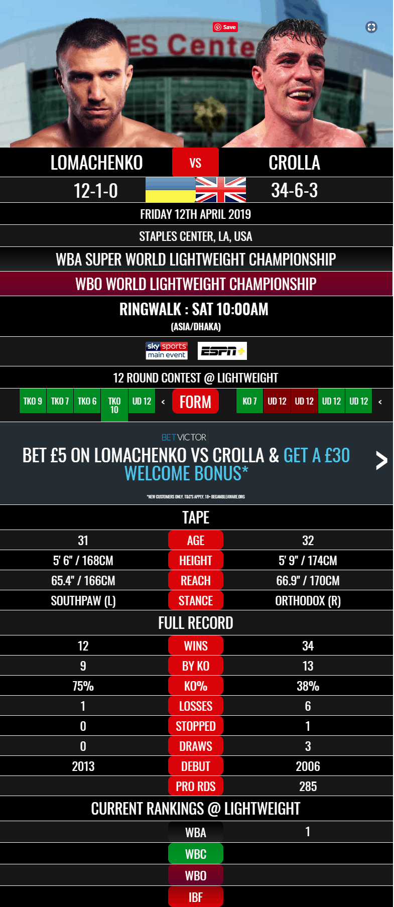 Crolla vs Lomachenko live streaming Watch tv shows, Tv