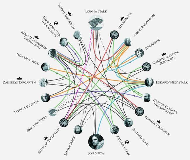 Un fan de 'Juego de tronos' descubre el nombre real de Jon Snow - AS.com