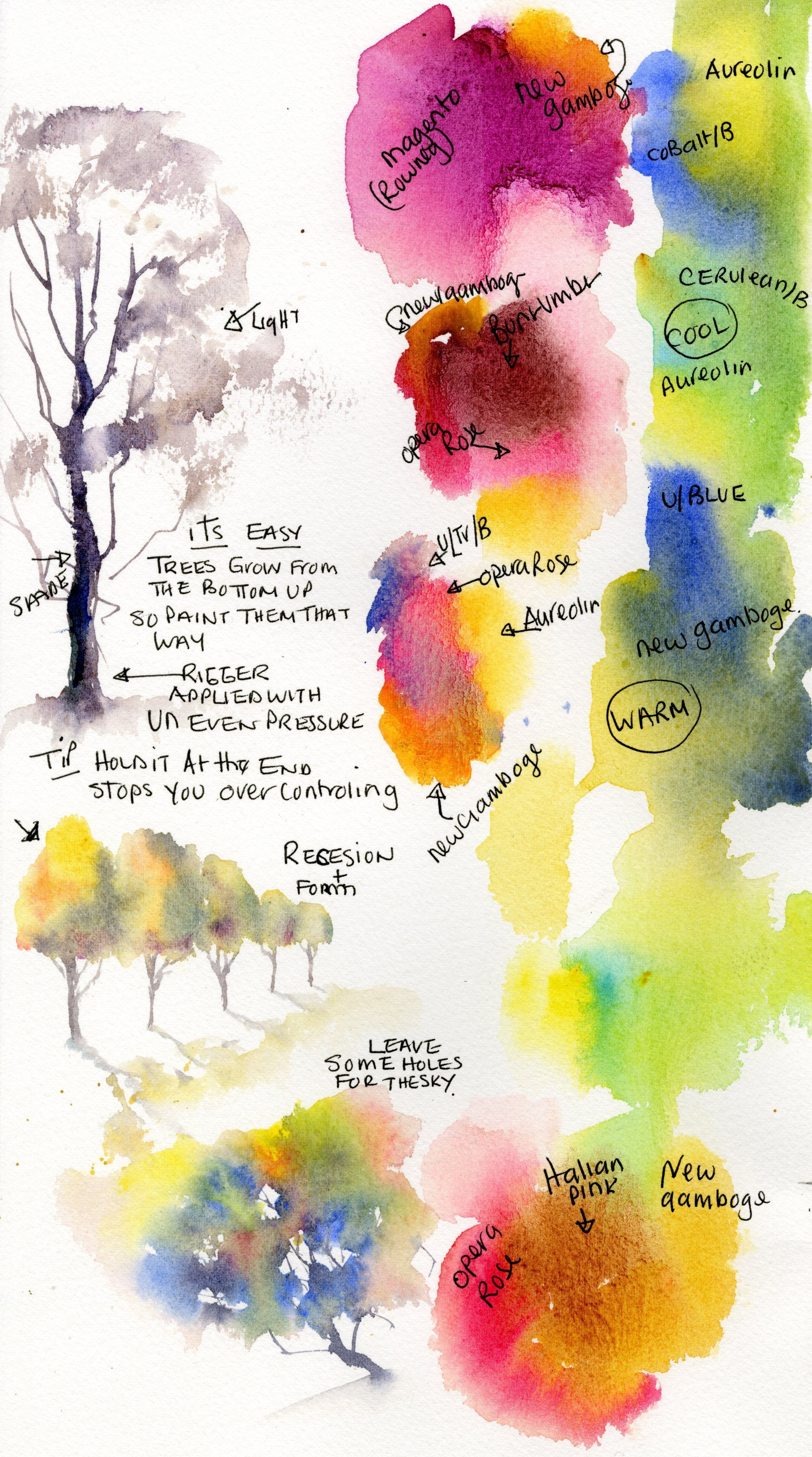 How To Paint Trees Watercolor Lessons Watercolor Painting