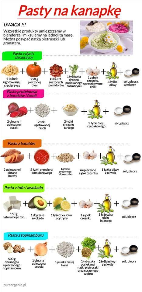 Pure Organic Pl Strona W Przygotowaniu Workout Food Healthy Lifestyle Food Health Food