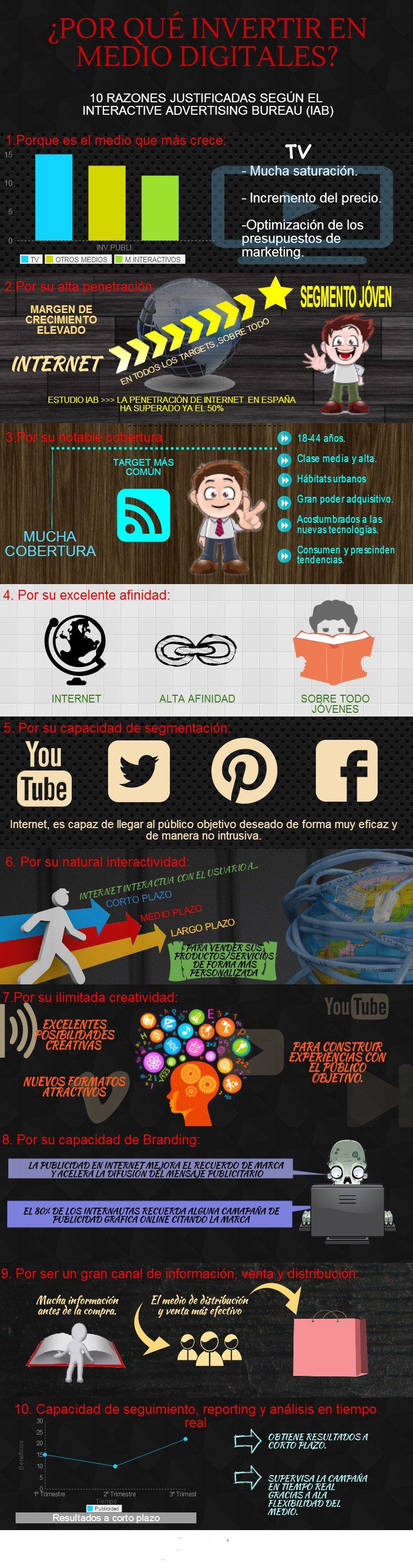 #Infografia #MarketingDigital ¿Por qué invertir en medios digitales? #TAVnews