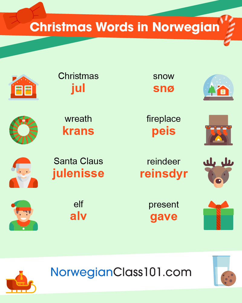 Christmas Words In Norwegian Learn Swedish Learn Greek Greek Language