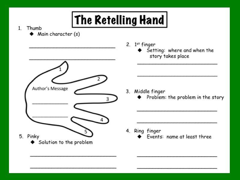 Reading Graphic Organizers Retelling Graphic Organizer Graphic Organizers Retell worksheet first grade